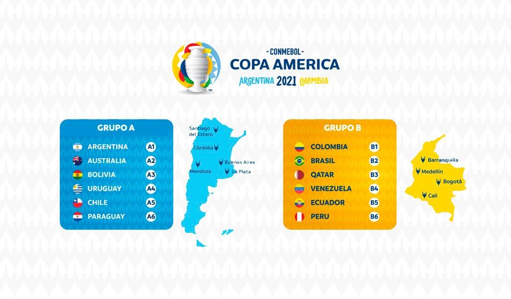cuartos de final de la Copa América